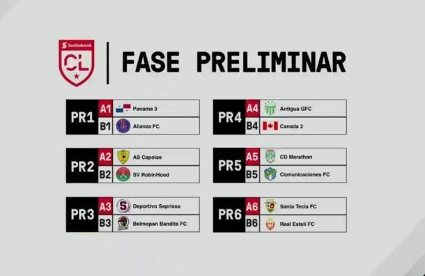 Los emparejamientos en la fase previa de la Liga Concacaf
