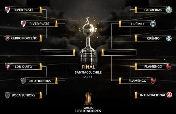River Plate clasificó a semifinales de la Copa Libertadores