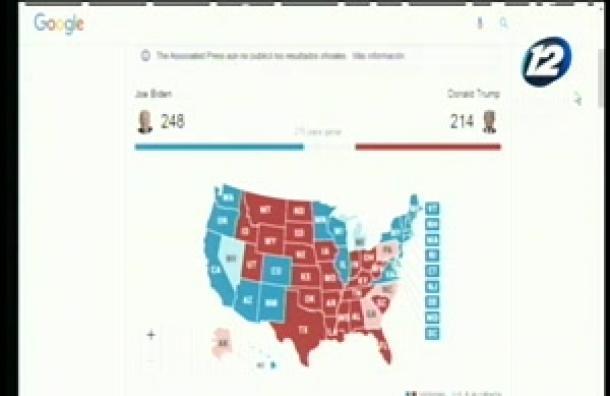 Revisamos los resultados previos de las elecciones en los Estados Unidos
